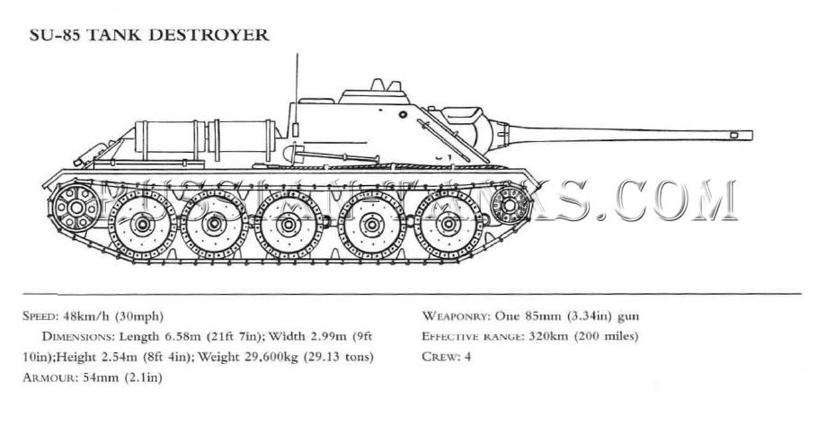 T-34 Tank: SU-85 Tank Destroyer