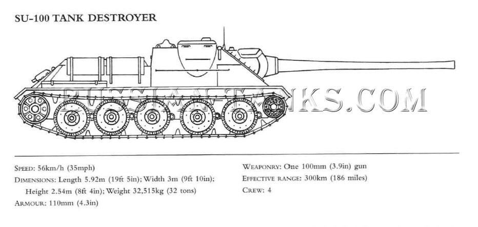 T-34 Tank: SU-100 Tank Destroyer