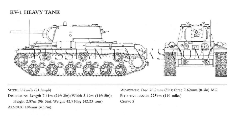 Heavy Tanks: KV-1 Heavy Tank