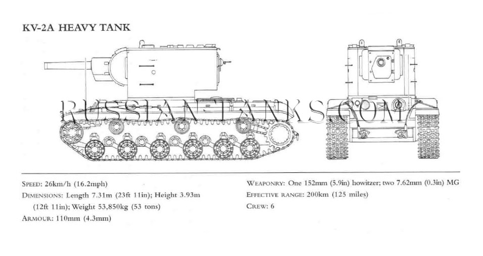 Heavy Tanks: KV-2A Heavy Tank