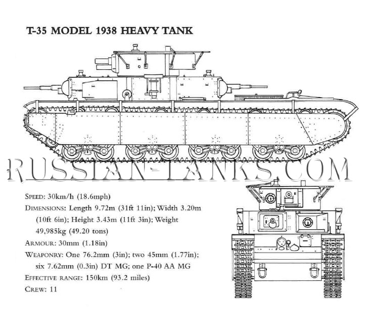 Heavy Tanks: T-35 Model 1938