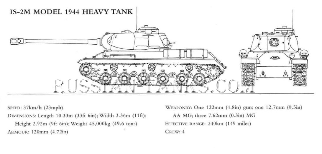 Soviet Heavy Tank IS-2M - Model 1944