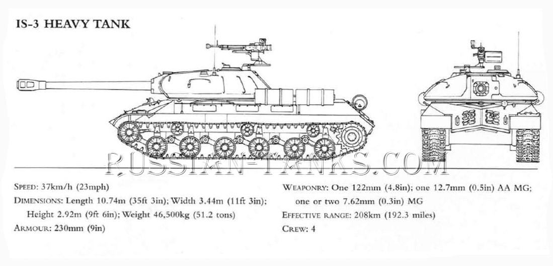 Heavy Tank IS-3