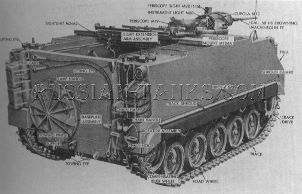 Self-propelled mortar M84