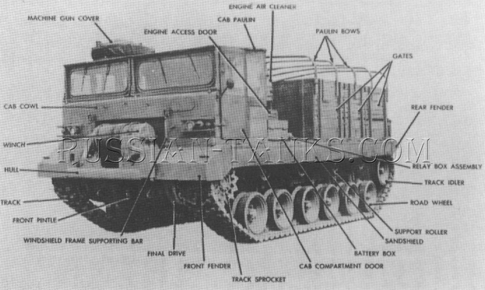 The cargo tractor T94
