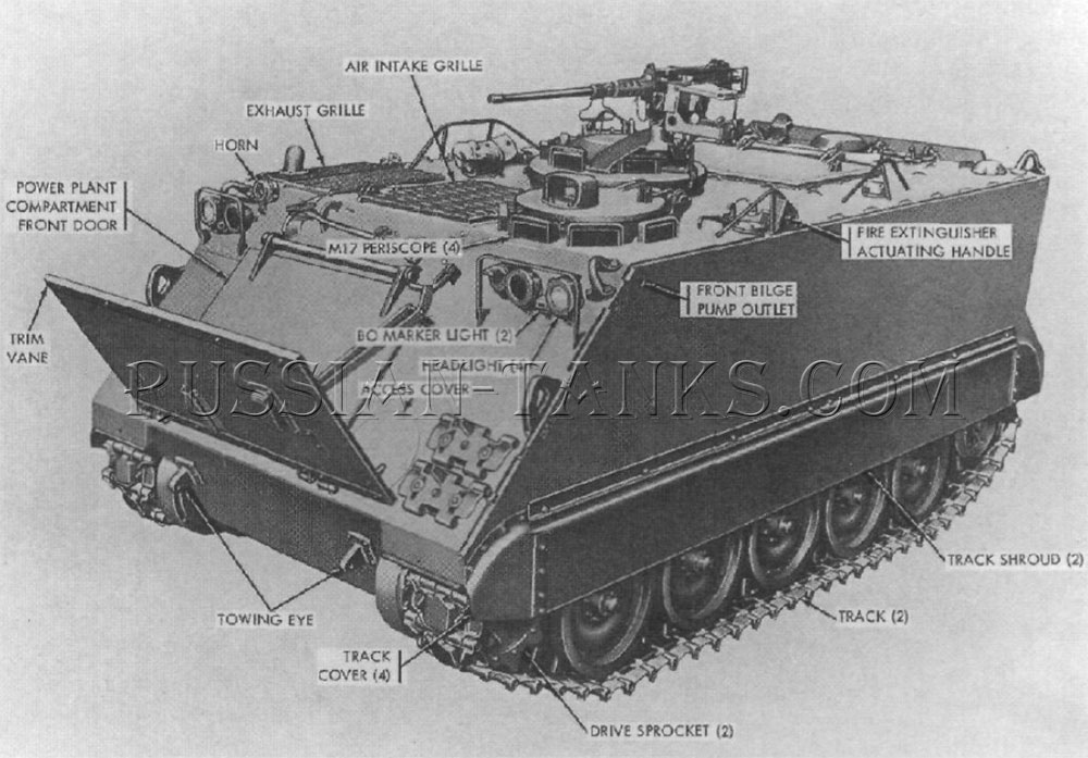 The armored personnel carrier M113